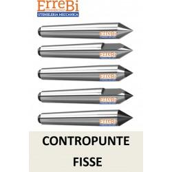 CONTROPUNTE FISSE