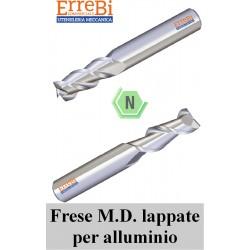 milling carbide for aluminum